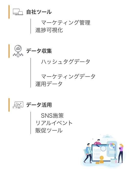 SNS運用マーケティング-株式会社シーエイティ